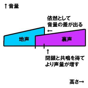 seiku2