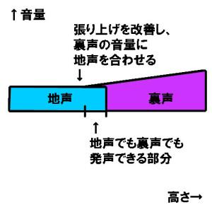 seiku3