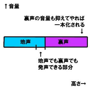 seiku4