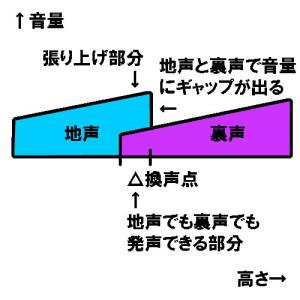 seiku1