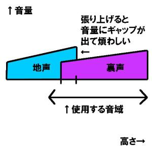 seiku5