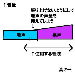 seiku6